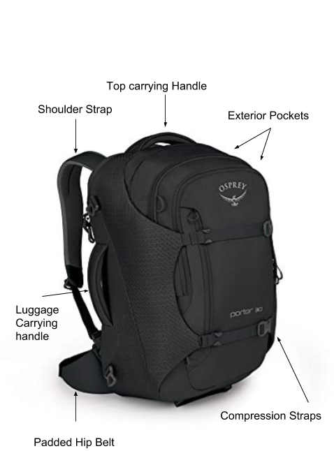 Key features of an osprey porter 30